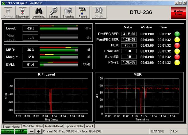DekTec  - DTC-340 RFXpert