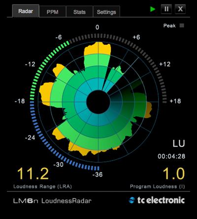 LMn | Native Loudness Radar Meter Plug-in Software | TC
