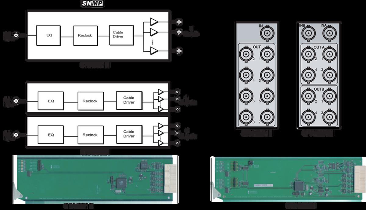 Sra6801n Sra6802n Sd Sdi Reclocking Equalizing Digital Video Distribution Amplifier Module