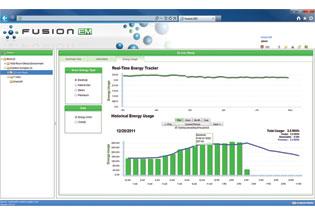 Crestron Electronics, Inc. - SW-FUSION-EM