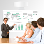 Da-Lite  - Integrated Interactive System