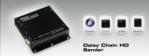 Daisy Chain HD Sender
