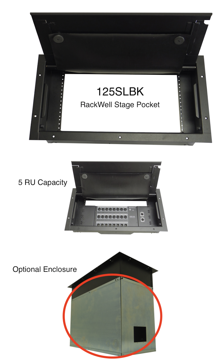 NEW 125SLBK RackWell Stage Pocket:              Rack Mount IN The Stage Floor