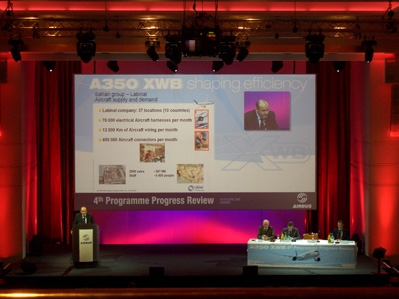 Airbus boosts its live presentations thanks to Analog Way's Di-VentiX II