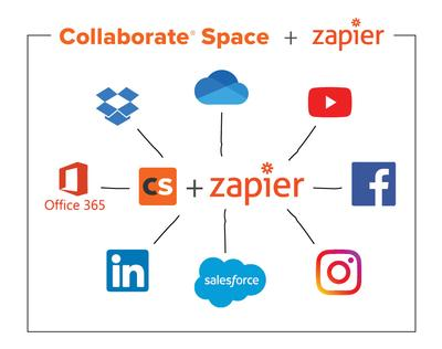 ClearOne's COLLABORATE Space Cloud-Based Video Conferencing Automates Workflows with Zapier Integration
