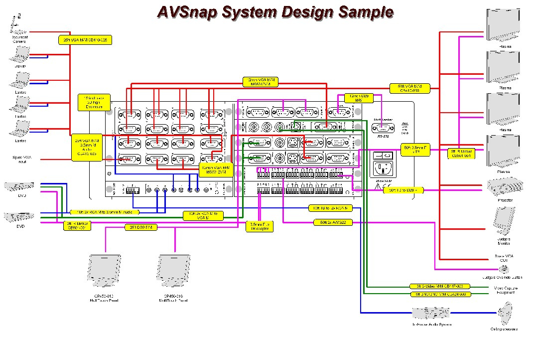 ALTINEX ANNOUNCES AVSnap™—NOW WITH DRAW ASSIST™ - Powerful system design application receives enhanced cable routing tool