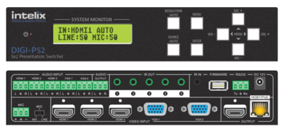Liberty rolls out new multi-format switcher scaler!
