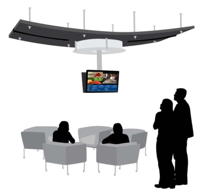 Why Digital Signage Content is King Part 1