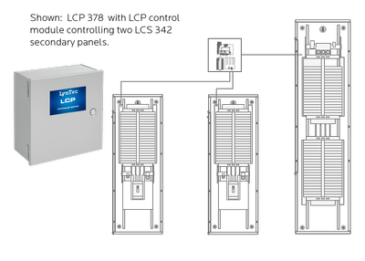 LynTec Introduces the LCP Lighting Control Panel Series