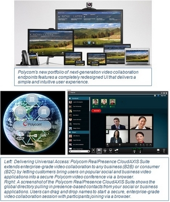 Polycom Announces Industry-Transforming, Breakthrough Solutions Designed to Accelerate Mass Adoption of Video Collaboration and Fuel New Growth