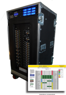 LynTec to Launch Intelligent Mobile Power Distribution Panel at LDI 2013