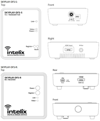 Intelix Smartens Up Wireless Extenders