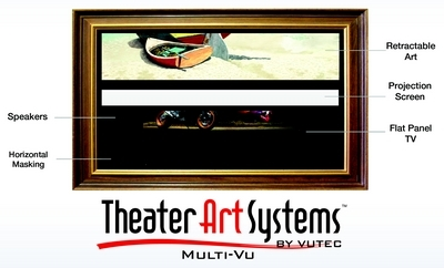 VUTEC INTRODUCES THEATER ART SYSTEMS MULTI-VU  AT CEDIA 2012