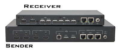 Dual-Head HDMI and USB KVM Extender