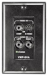 VWP-SVA Composite, S-Video and Stereo Audio Interface