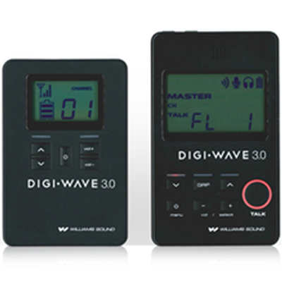 New Digi-WaveTM Interpretation Modes Now Available