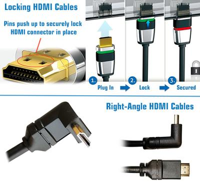 Covid Introduces Two New Innovative HDMI Cable Products