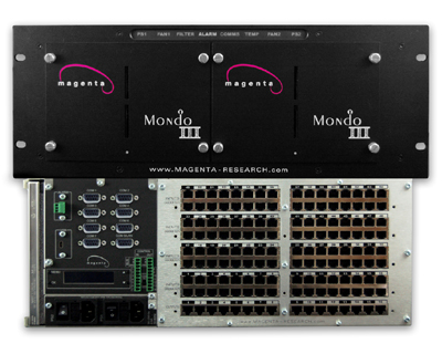 Magenta Introduces Mondo III™-SAP Matrix Switch With Addressable, Duplex-Serial Functionality