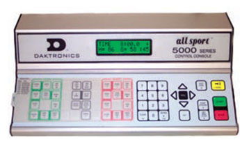 All Sport 5000 | Controllers for Intermediate and Large