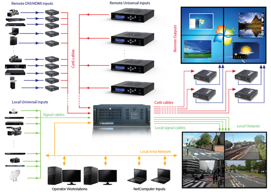 Dxn 44cat04u8 4 Channel Dxn 44cat00 Video Wall Server