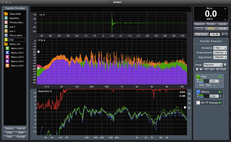 Smaart v 7 | Multi-channel and Multi-platform Analysis