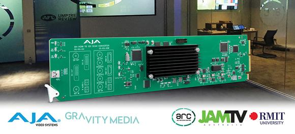 Gravity Media Simplifies Live Review for AFL Matches with AJA OG-ROI-HDMI Scan Converters